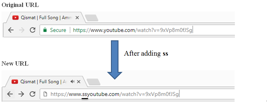 Tricks and hidden features of youtube awesome features of youtube step 2 in the url just add ss in between and youtube ccuart Gallery